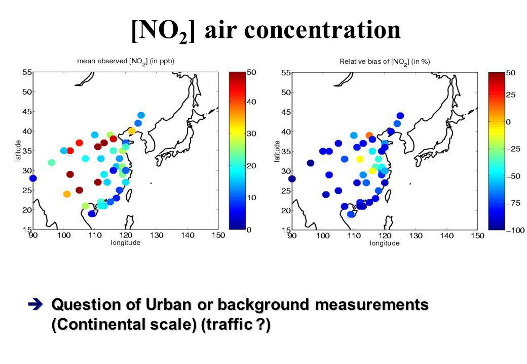 [NO2] air concentration